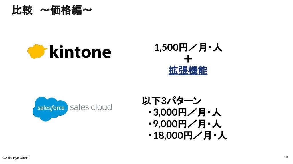 比較 〜価格編〜 1,500円/月・人 + 拡張機能 以下3パターン  ・3,000円/月・人...