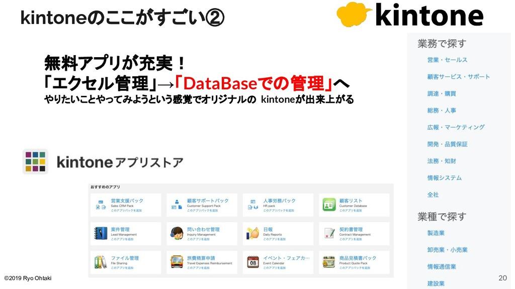 kintoneのここがすごい② 無料アプリが充実! 「エクセル管理」→「DataBaseでの管...