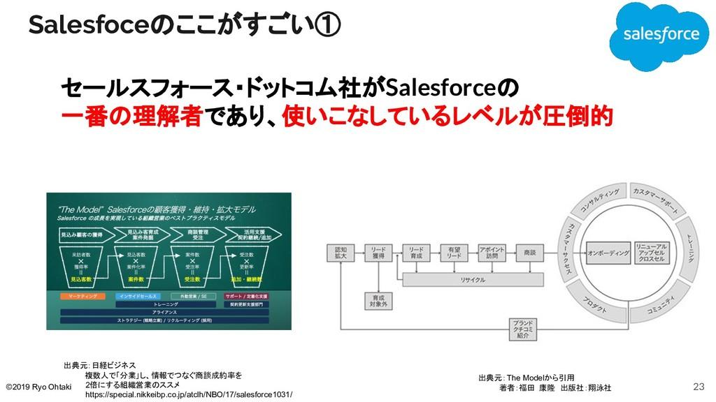 Salesfoceのここがすごい① セールスフォース・ドットコム社がSalesforceの 一...