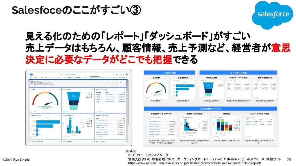 Salesfoceのここがすごい③ 見える化のための「レポート」「ダッシュボード」がすごい 売...