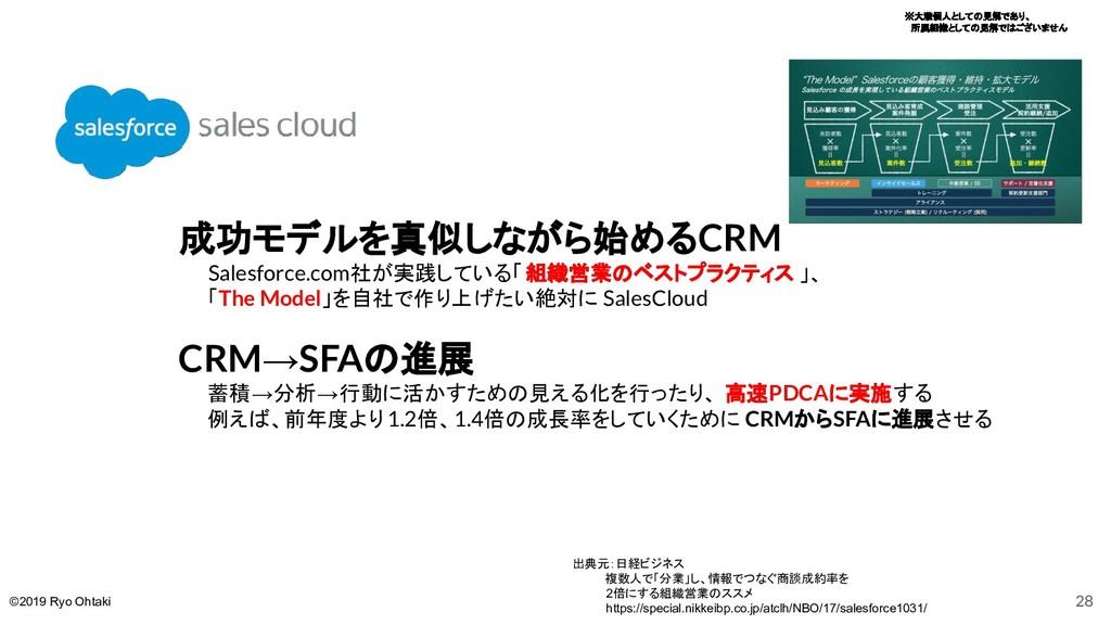 成功モデルを真似しながら始めるCRM   Salesforce.com社が実践している「組織営...