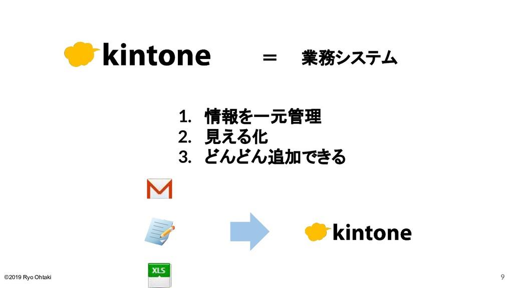=  業務システム 1. 情報を一元管理 2. 見える化 3. どんどん追加できる 9 ©20...