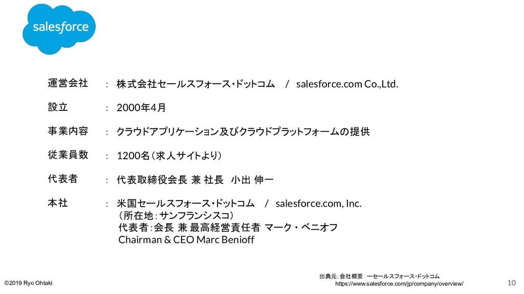 : 株式会社セールスフォース・ドットコム  / salesforce.com Co.,Ltd....