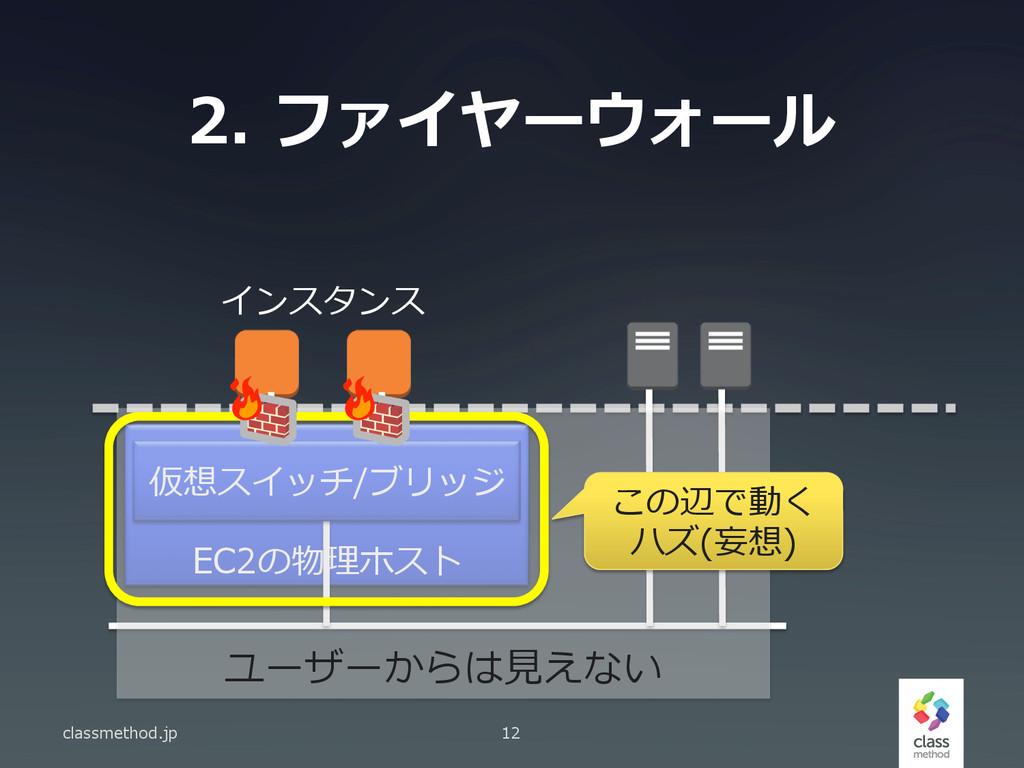 2. ファイヤーウォール classmethod.jp 12 EC2の物理理ホスト インスタ...