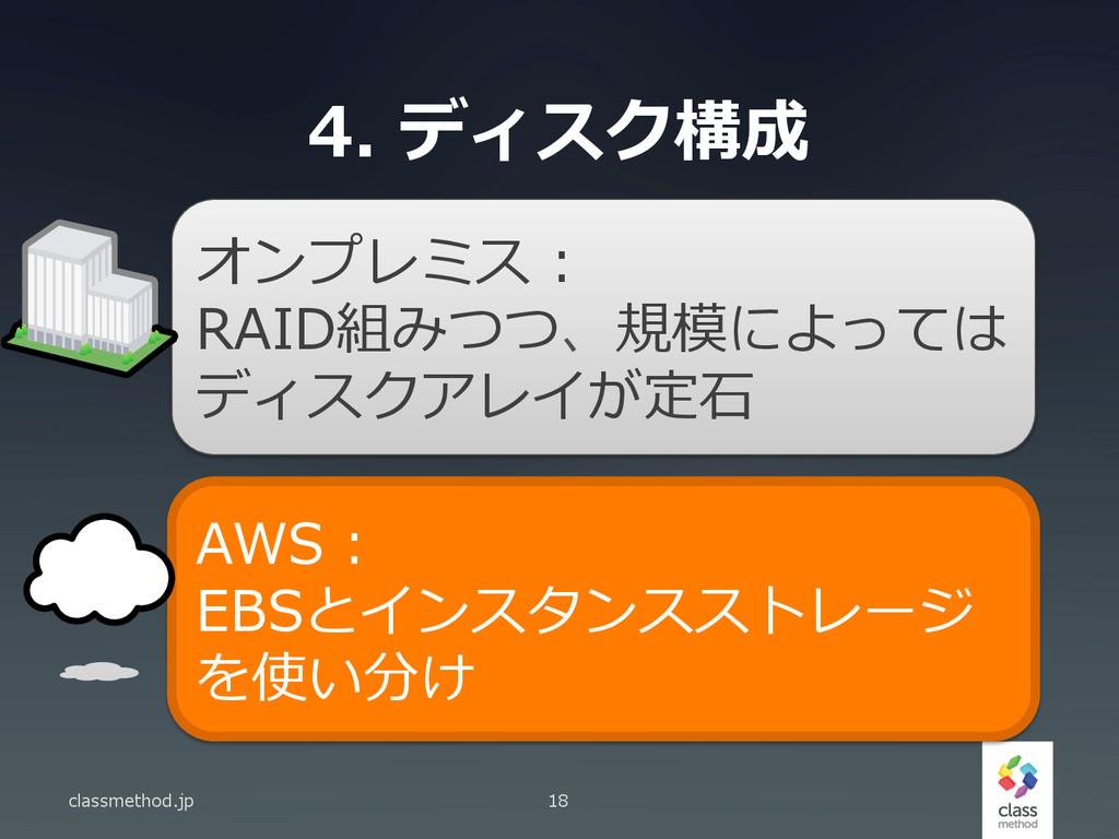 オンプレミス : RAID組みつつ、規模によっては ディスクアレイが定⽯石 4. ディスク...