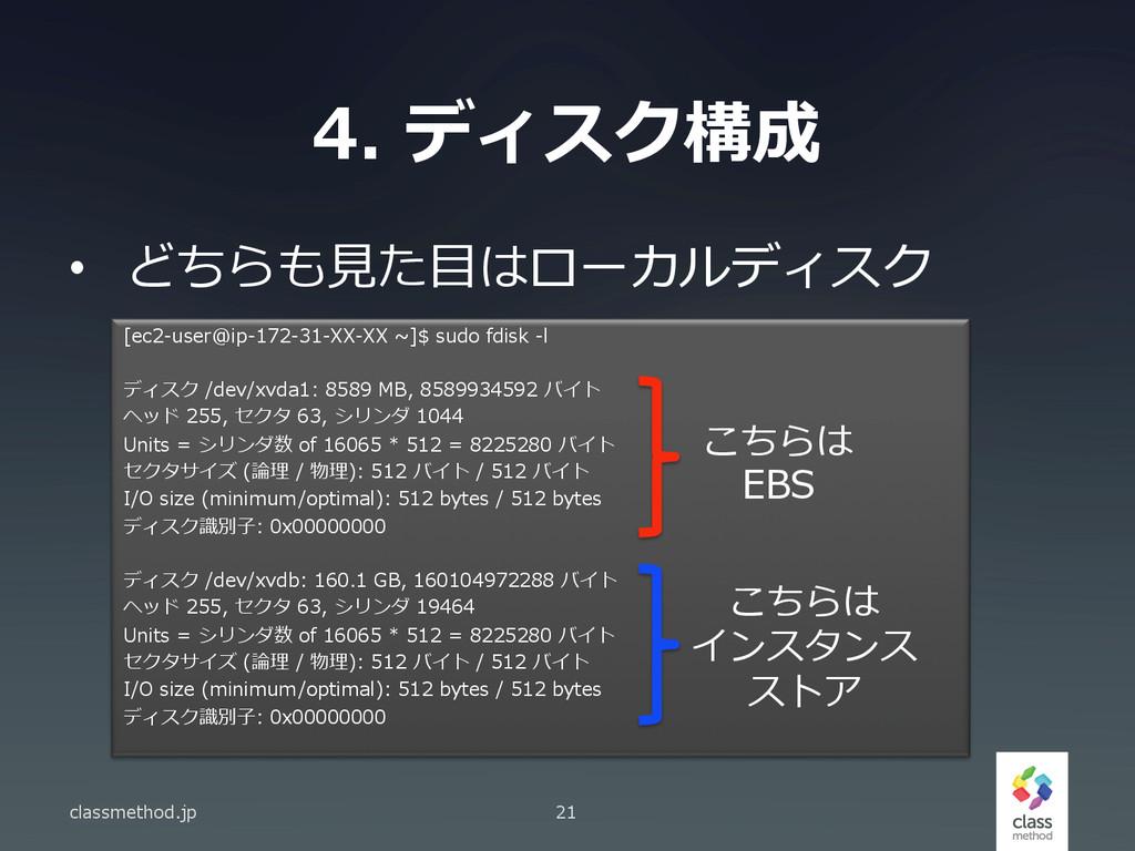 4. ディスク構成 classmethod.jp 21 • どちらも⾒見見た⽬目はローカル...