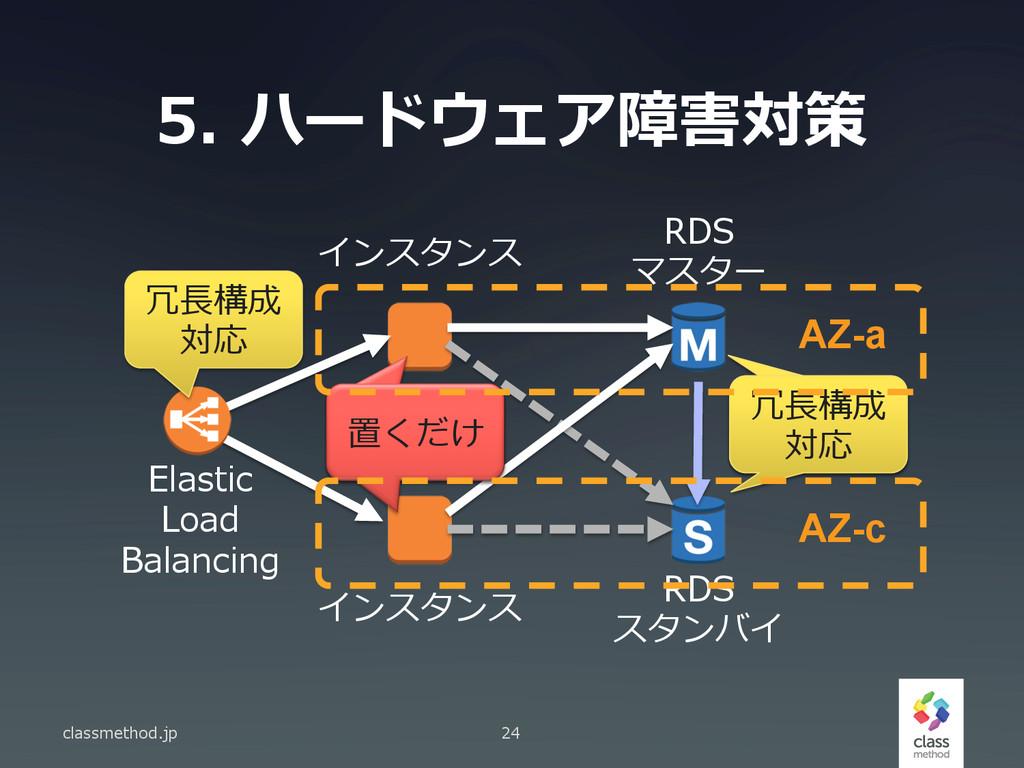 5. ハードウェア障害対策 classmethod.jp 24 インスタンス RDS マスタ...