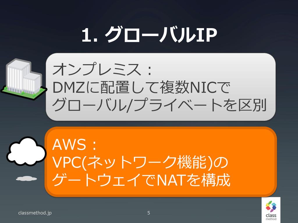 オンプレミス : DMZに配置して複数NICで グローバル/プライベートを区別 1. グロ...