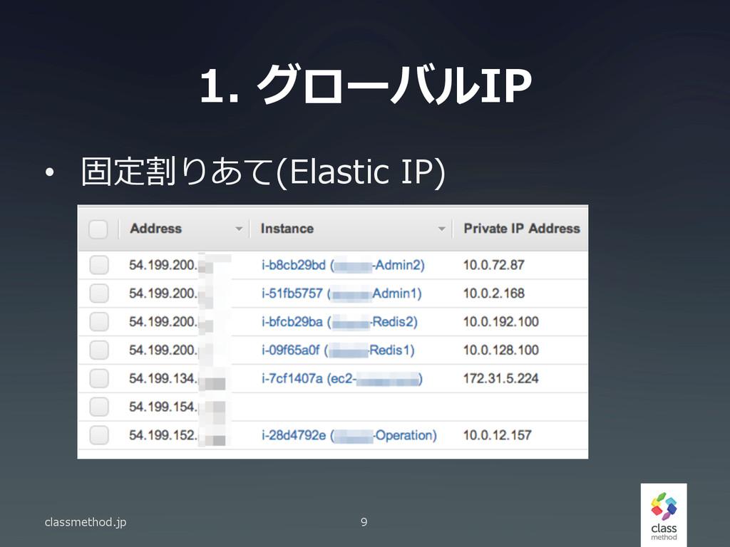 1. グローバルIP • 固定割りあて(Elastic IP) classmethod....