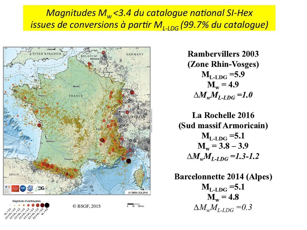 © BSGF, 2015  Rambervillers 2003 (Zone Rhin-V...