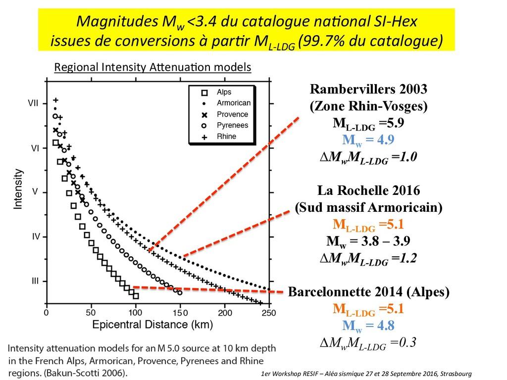 Rambervillers 2003 (Zone Rhin-Vosges) ML-LDG =5...