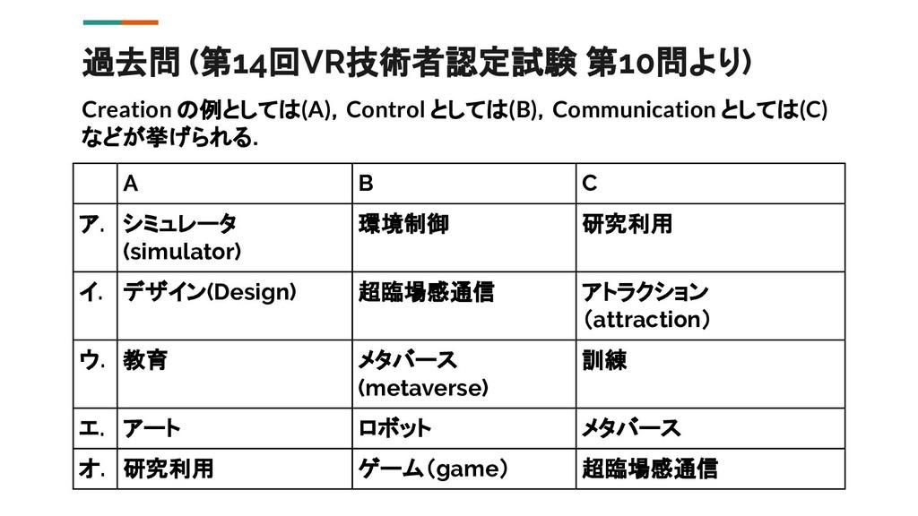 過去問 (第14回VR技術者認定試験 第10問より) Creation の例としては(A),C...