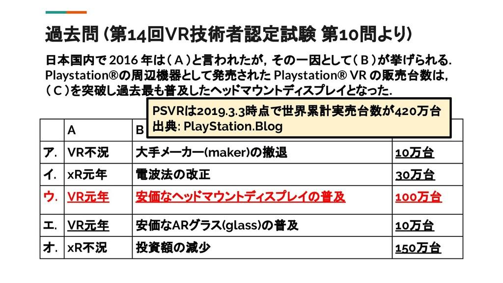 過去問 (第14回VR技術者認定試験 第10問より) 日本国内で 2016 年は( A )と言...