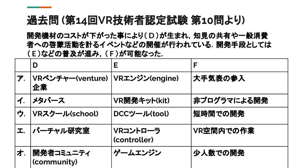 過去問 (第14回VR技術者認定試験 第10問より) 開発機材のコストが下がった事により( D...