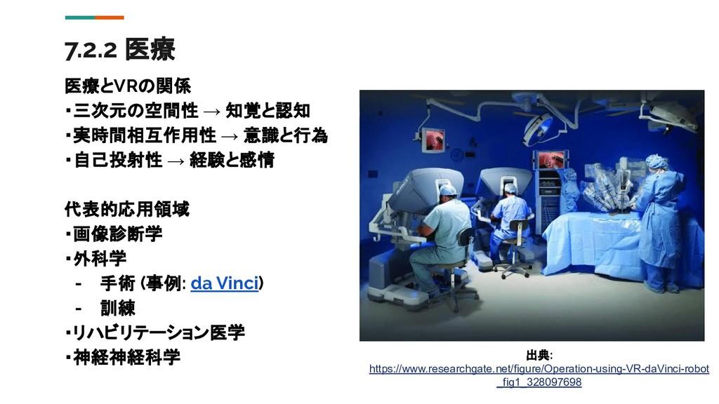 7.2.2 医療 医療とVRの関係 ・三次元の空間性 → 知覚と認知 ・実時間相互作用性 → ...