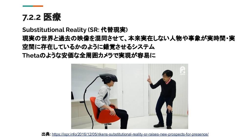 7.2.2 医療 Substitutional Reality (SR: 代替現実) 現実の世...