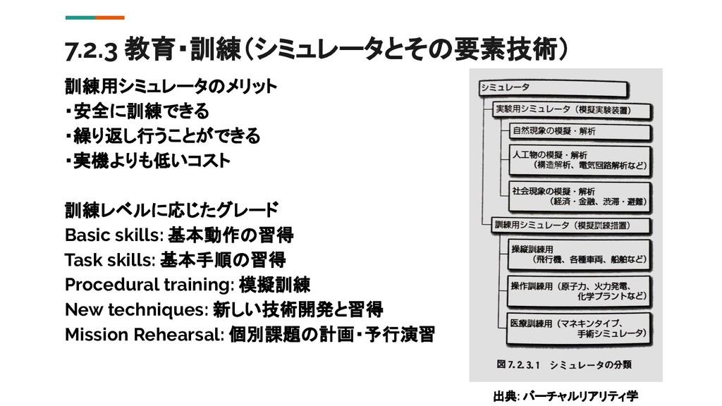 7.2.3 教育・訓練(シミュレータとその要素技術) 訓練用シミュレータのメリット ・安全に訓...