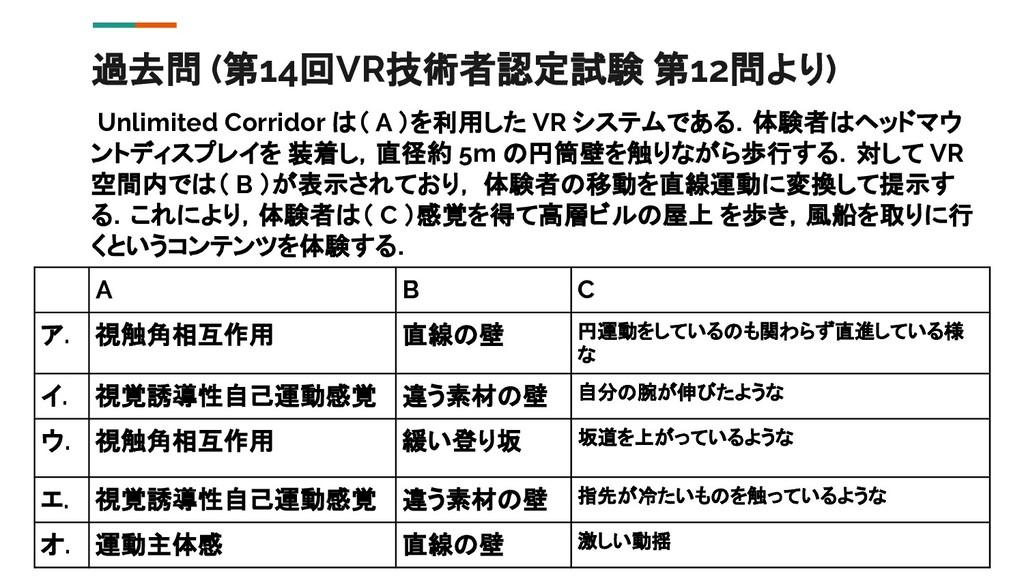 過去問 (第14回VR技術者認定試験 第12問より) Unlimited Corridor は...