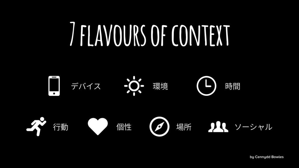 رغ؎أ 橆㞮 儗 遤 ⦐䚍 㜥䨽 ا٦ءٍٕ 7 flavours of context...