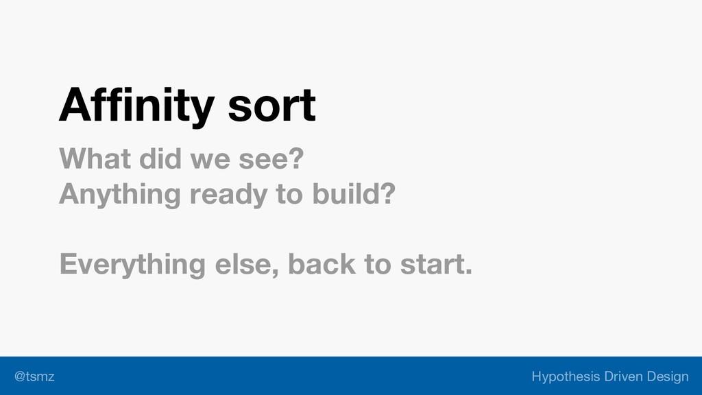 Hypothesis Driven Design @tsmz Affinity sort Wh...