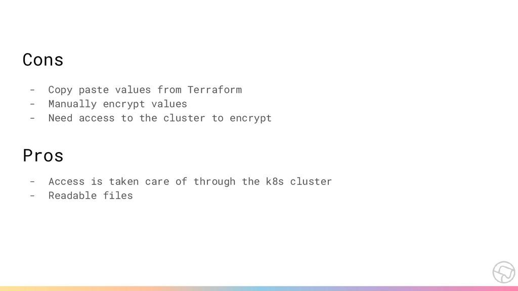 Cons - Copy paste values from Terraform - Manua...