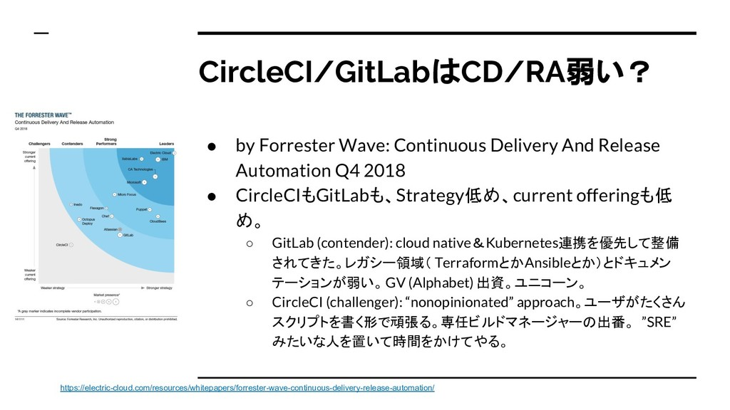 CircleCI/GitLabはCD/RA弱い? ● by Forrester Wave: C...