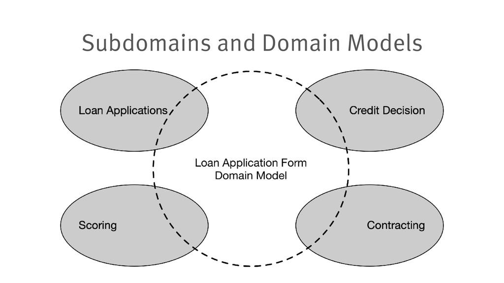 Subdomains and Domain Models
