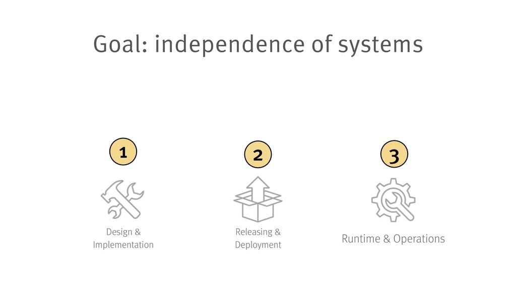 Goal: independence of systems Design & Implemen...