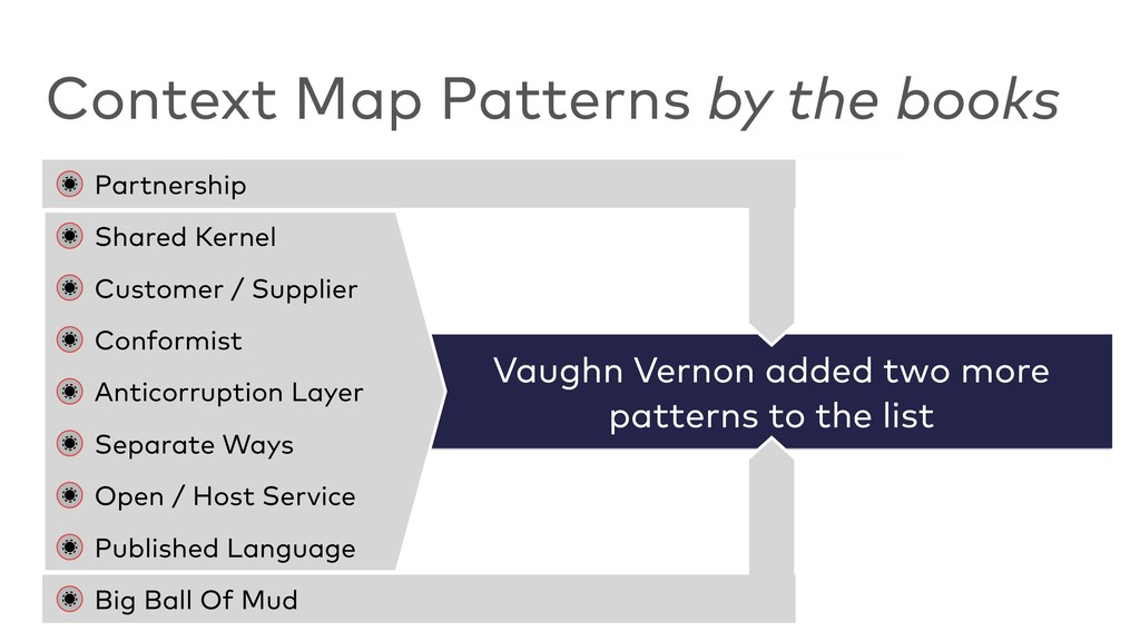 Vaughn Vernon added two more patterns to the li...