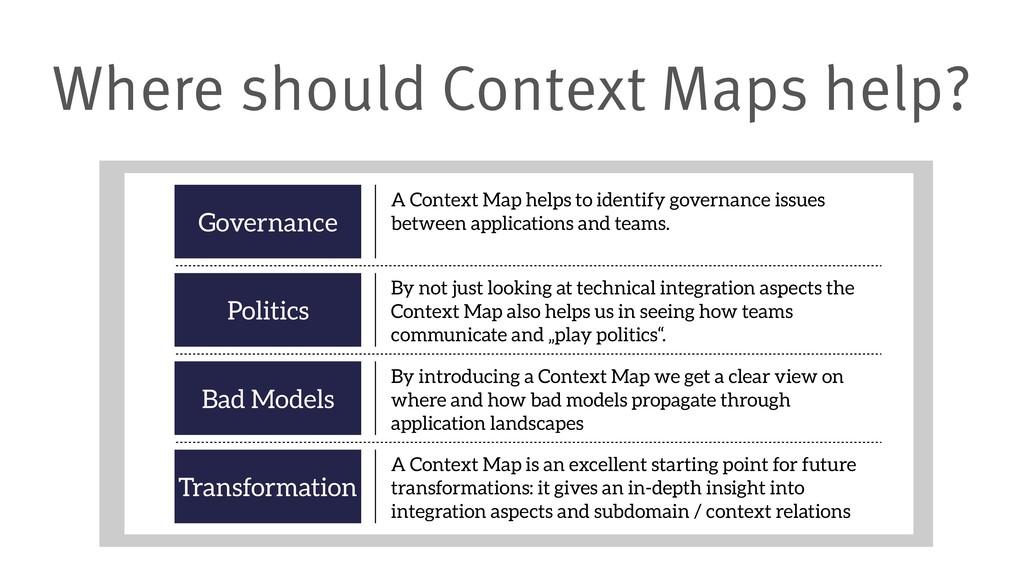 Where should Context Maps help? Governance A Co...
