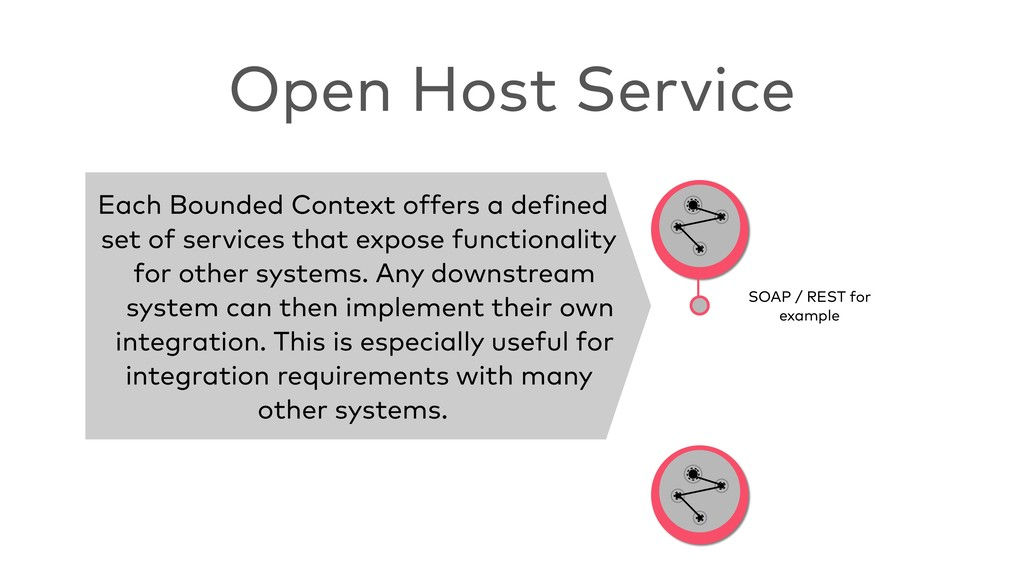 Open Host Service Each Bounded Context offers a...