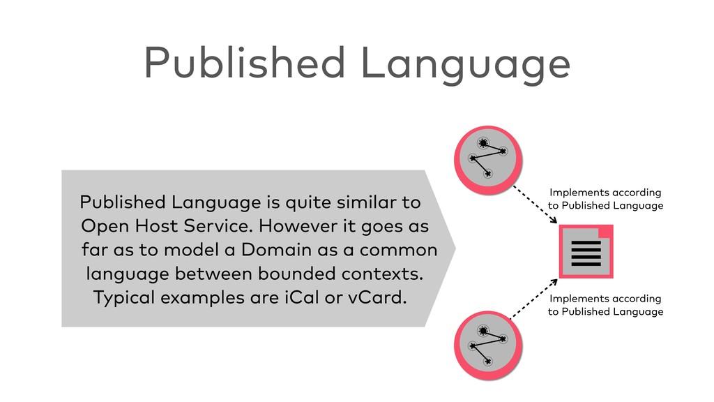 Published Language Published Language is quite ...
