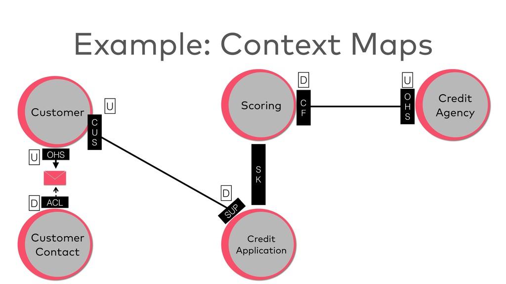 U D D U U D Example: Context Maps Credit Appli...