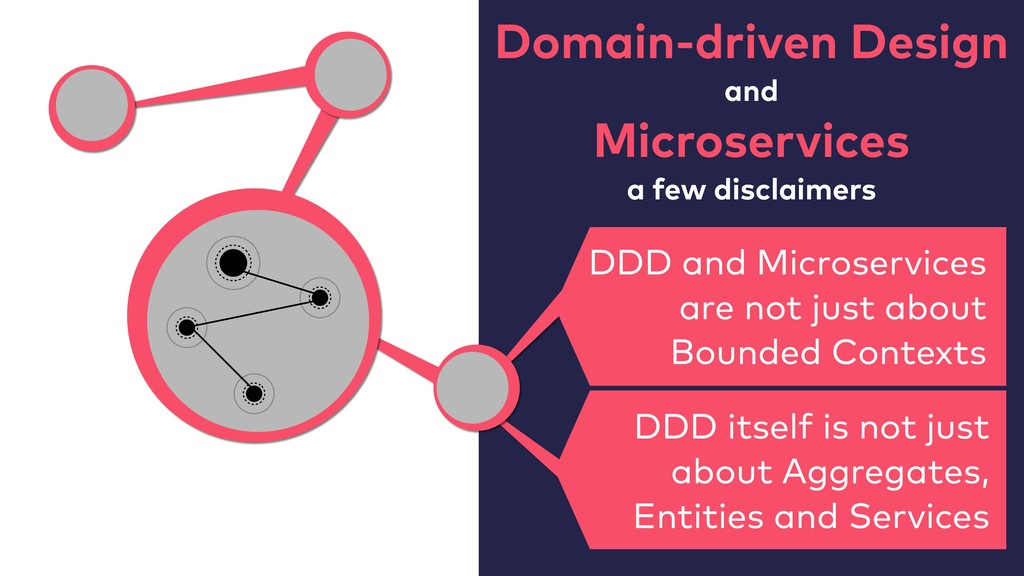 Domain-driven Design and Microservices a few ...