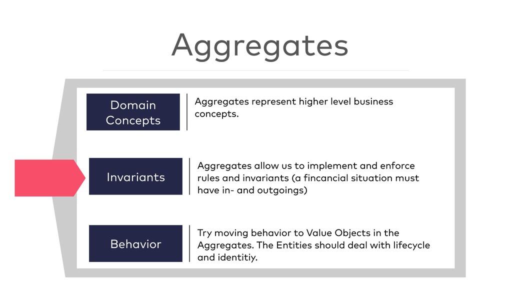 Aggregates Domain Concepts Aggregates represent...