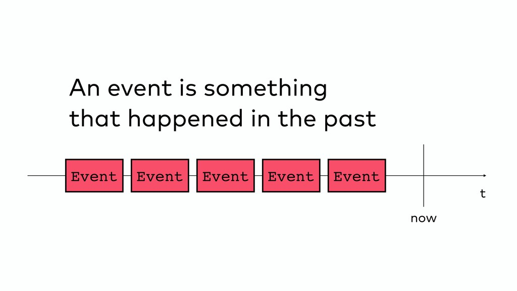 An event is something  that happened in the pa...