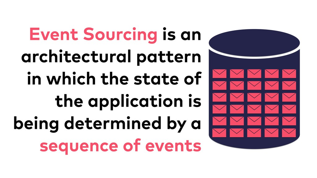 Event Sourcing is an architectural pattern in w...