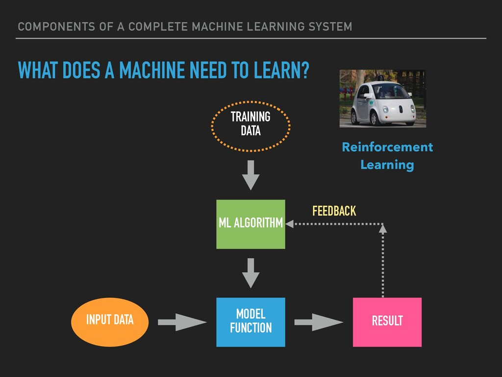 COMPONENTS OF A COMPLETE MACHINE LEARNING SYSTE...