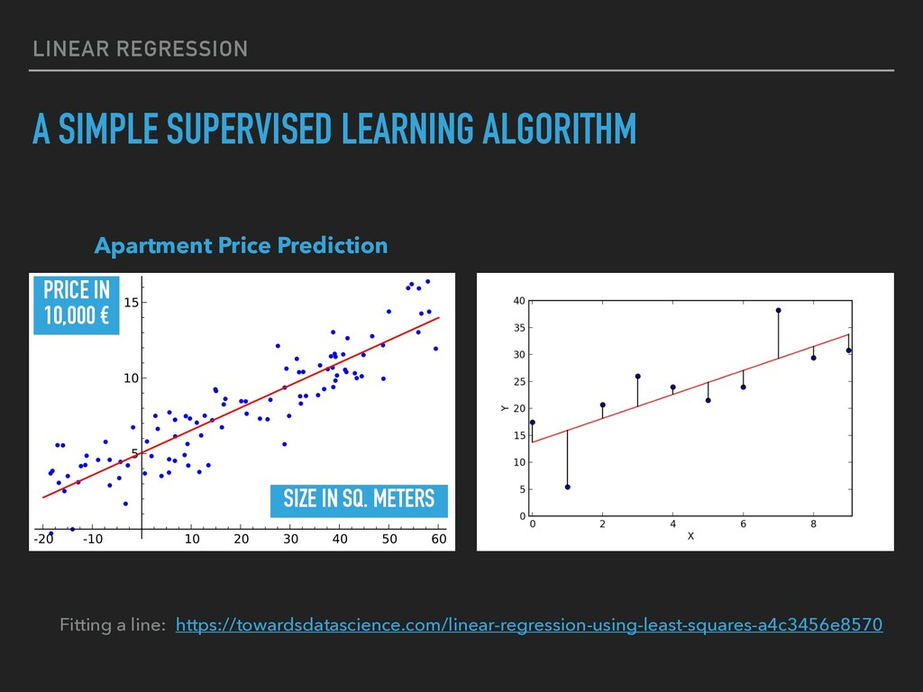 LINEAR REGRESSION A SIMPLE SUPERVISED LEARNING ...