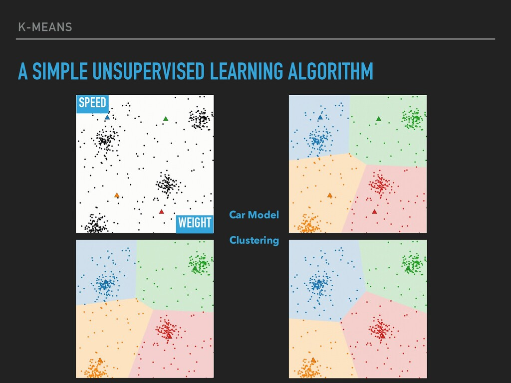 K-MEANS A SIMPLE UNSUPERVISED LEARNING ALGORITH...