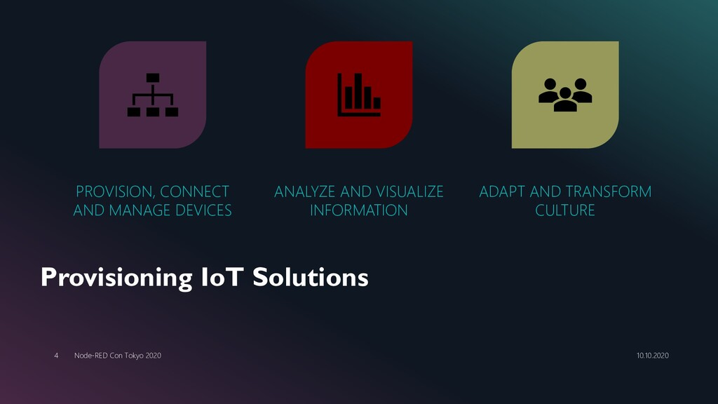 Node-RED Con Tokyo 2020 4 Provisioning IoT Solu...