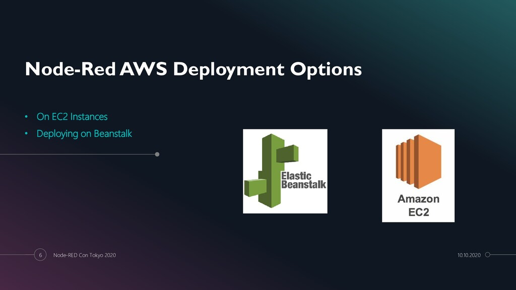 6 Node-Red AWS Deployment Options • On EC2 Inst...