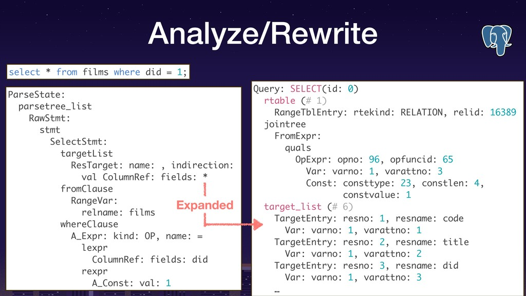 Analyze/Rewrite Query: SELECT(id: 0) rtable (# ...