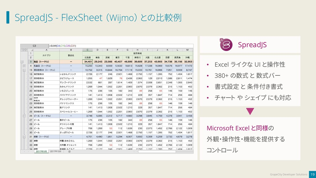 SpreadJS - FlexSheet (Wijmo) との比較例 19 GrapeCity...