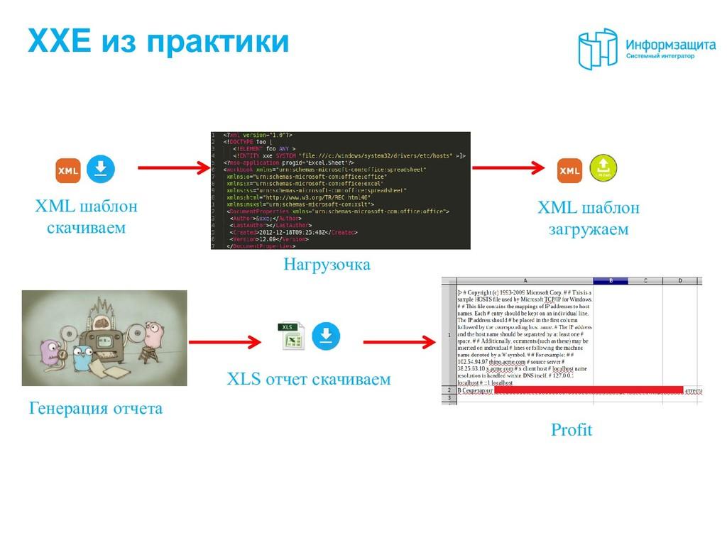 XXE из практики XML шаблон скачиваем Нагрузочка...