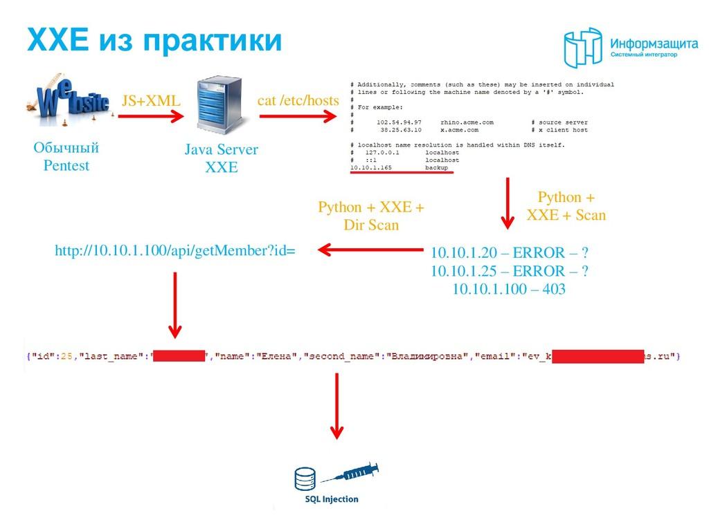 XXE из практики JS+XML Обычный Pentest Java Ser...