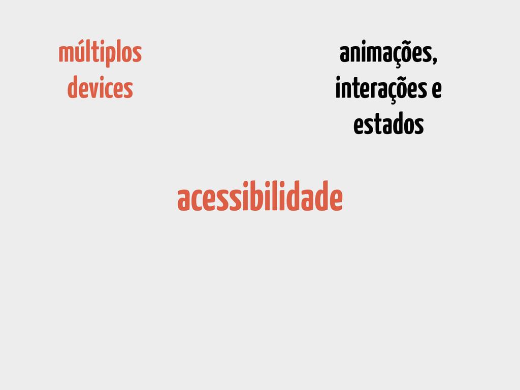 múltiplos devices animações, interações e estad...