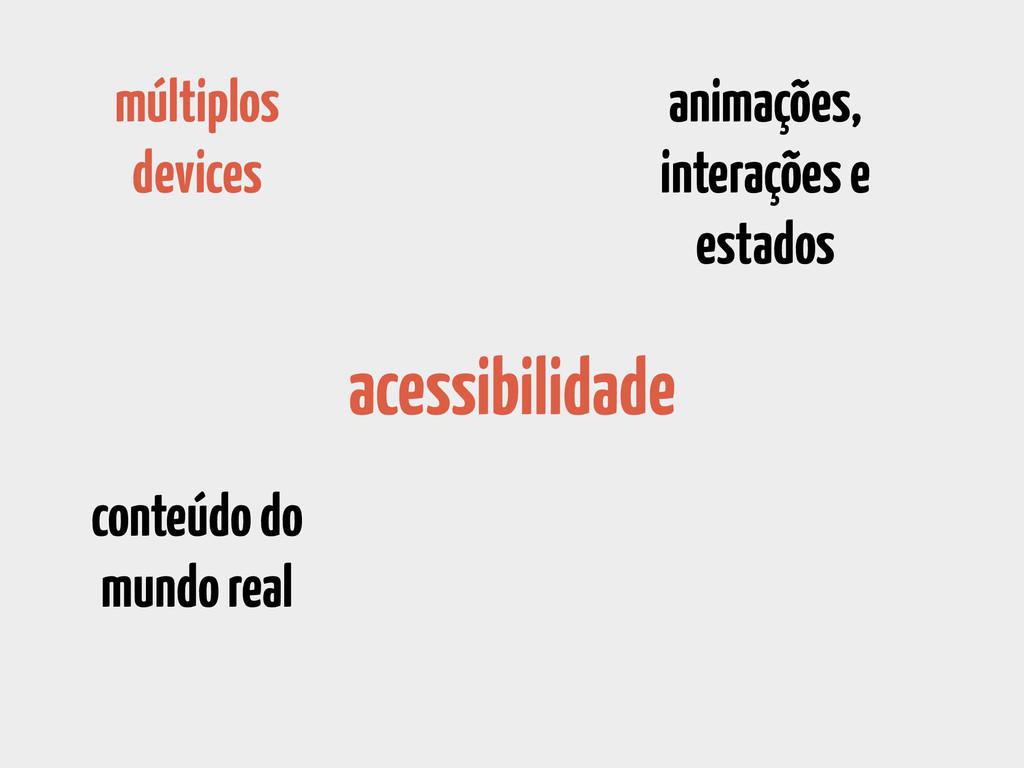 conteúdo do mundo real múltiplos devices animaç...