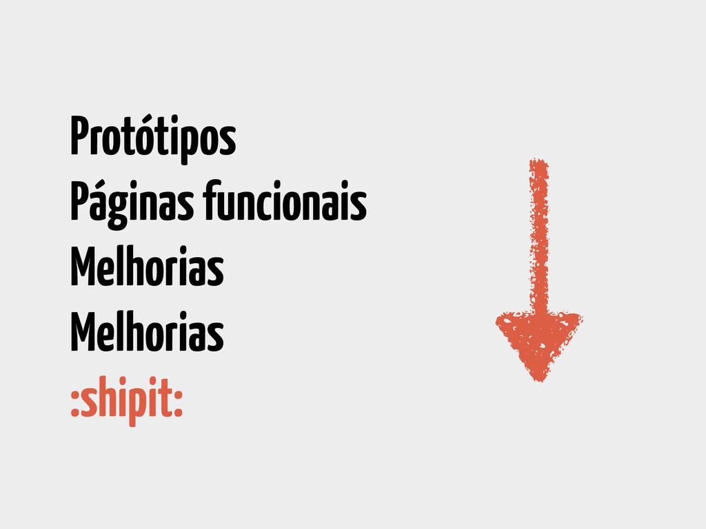 Protótipos Páginas funcionais Melhorias Melhori...