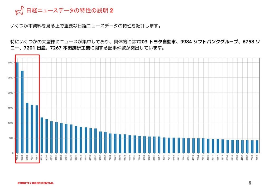 STRICTLY CONFIDENTIAL 5 日経ニュースデータの特性の説明 2 いくつか本...